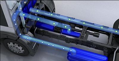 Wasserstofftechnologie in Nutzfahrzeugen